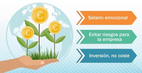 Los beneficios de la Responsabilidad Social Corporativa para las empresas simbolizados por una mano plantando euros