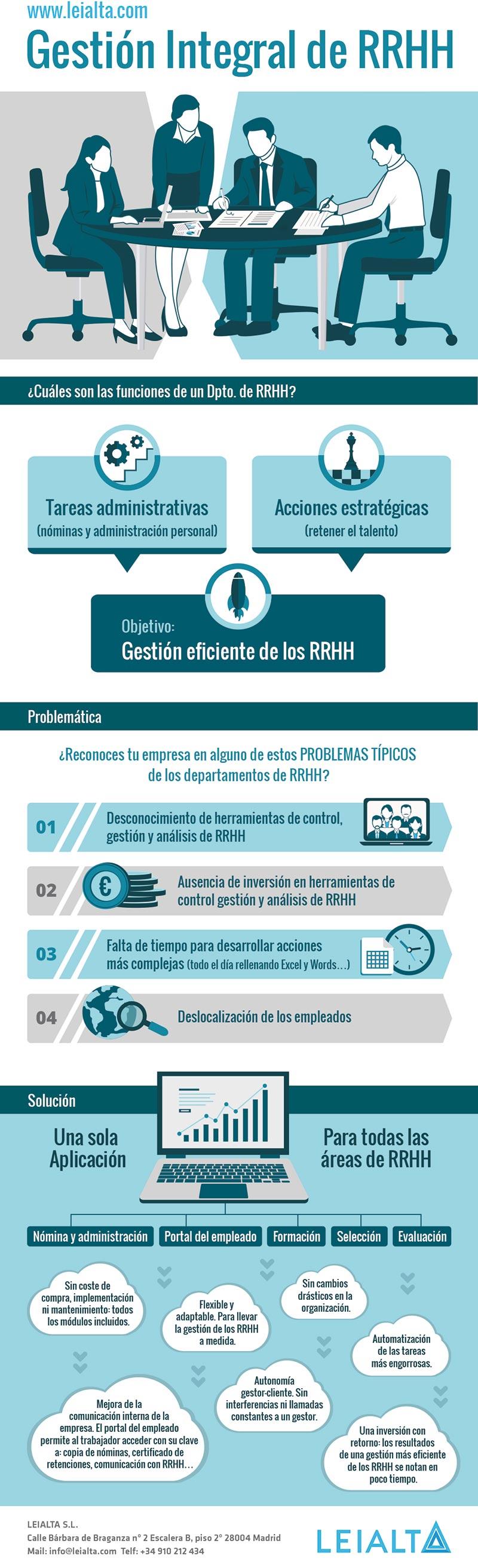 Una herramienta tecnológica para la gestión eficiente de RRHH permite a las empresas familiares avanzar hacia su profesionalización.