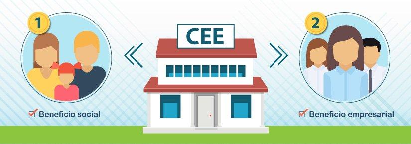 Claves para hacer las cosas bien en los Centros Especiales de Empleo CEE