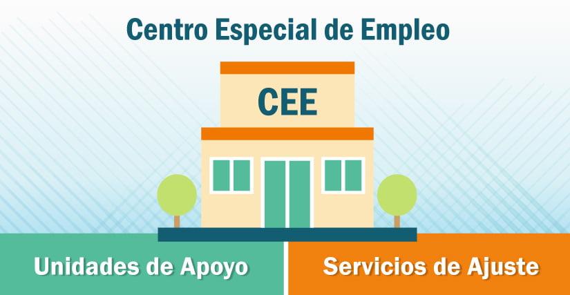 Profesionalización en los Centros especiales de empleo con los servicios de ajuste y unidades de apoyo