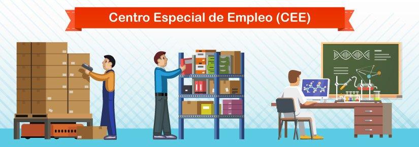 Actividades de los centros especiales de empleo - CEE