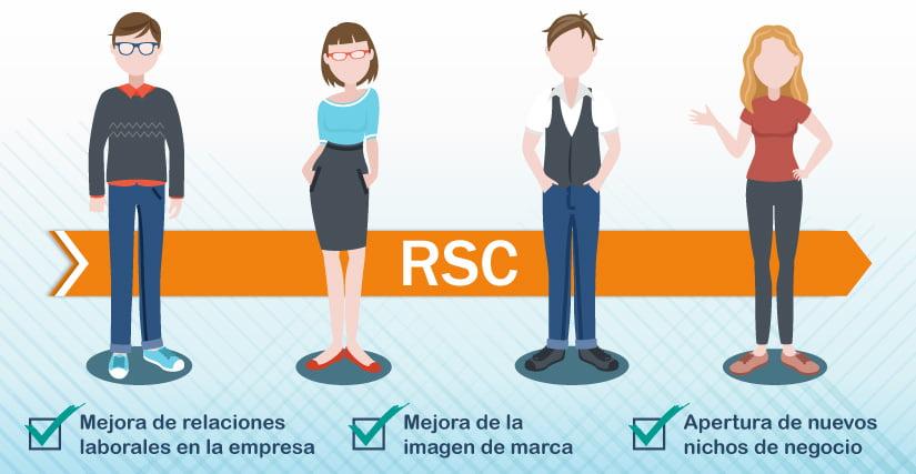 La RSC y los nuevos empresarios: una meta alcanzable