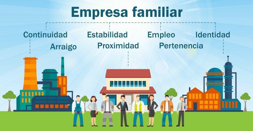 Los valores de la empresa familiar son hoy día más importantes que nunca para la sociedad actual.