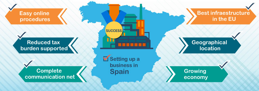 Create a company in Spain: more advantages than you imagine.