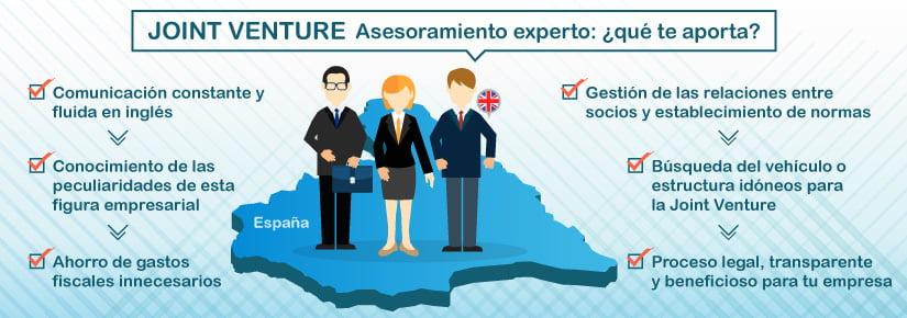 ¿Cómo te puede ayudar una asesoría experta a gestionar una Joint Venture para crear una empresa en España siendo no residente?
