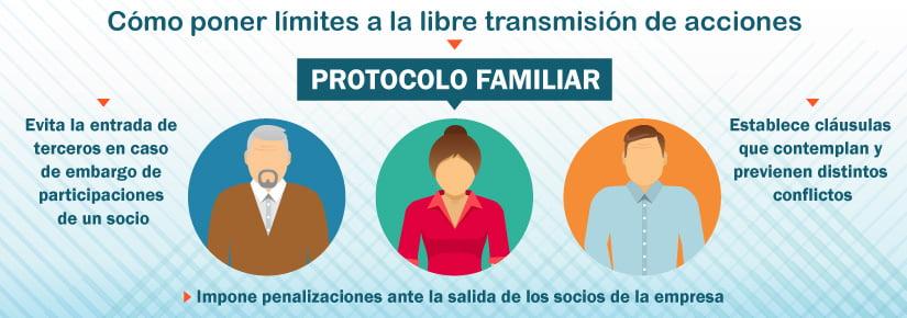 El embargo de participaciones en la empresa familiar (¡por Hacienda!) se puede prevenir.