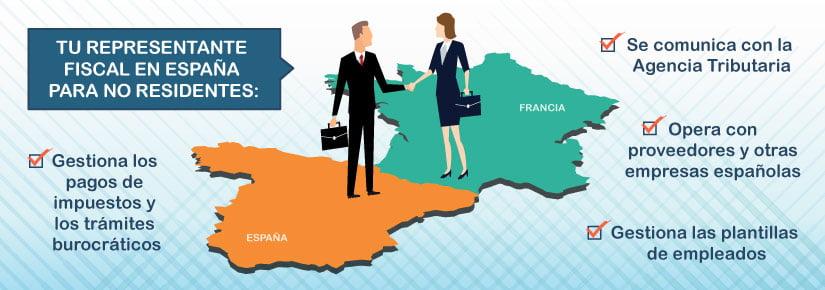 Ventajas de contar con un representante fiscal en España para no residentes