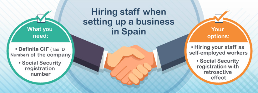 Hiring staff when setting up a business in Spain can be easy!