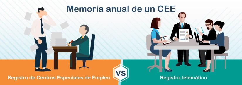 Burocracia para presentar la memoria anual de un Centro Especial de Empleo vs. eficacia de Leialta
