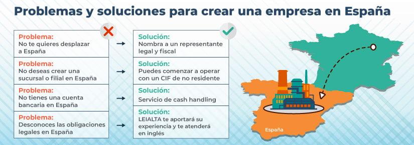 Problemas y soluciones para crear una empresa en España desde el extranjero
