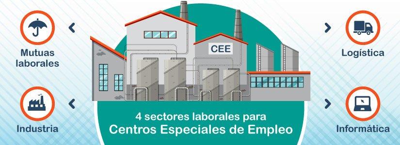 4 sectores laborales perfectos para los mejores Centros Especiales de Empleo