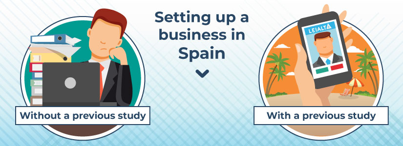Risks of not doing a previous study prior to setting up a business in Spain