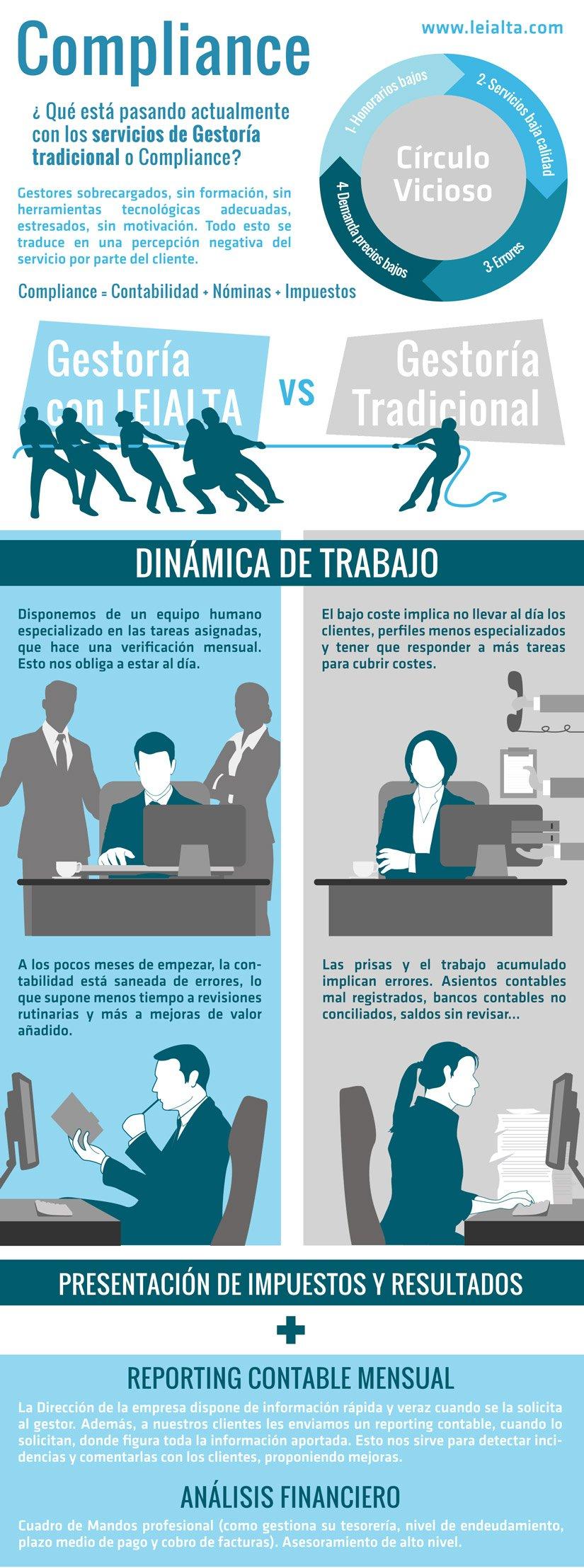 Aspectos a considerar para elegir una asesoria de empresas en Madrid