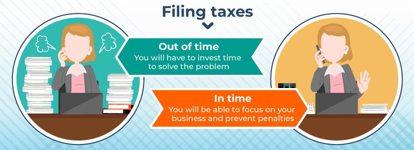 Present tax models on time or late with sanctions.