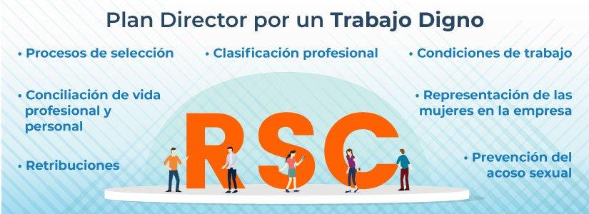 Plan director por un trabajo digno con la RSC