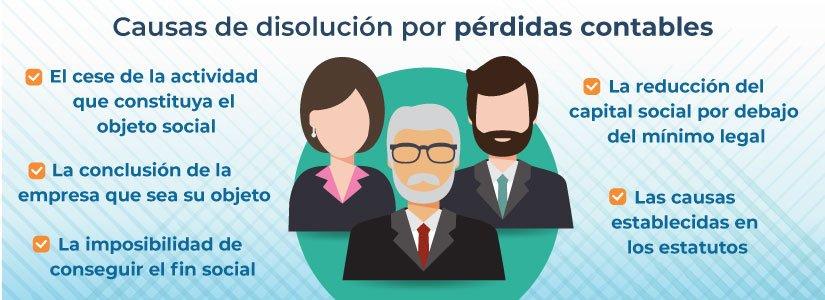 Soluciones ante una disolución de una empresa familiar