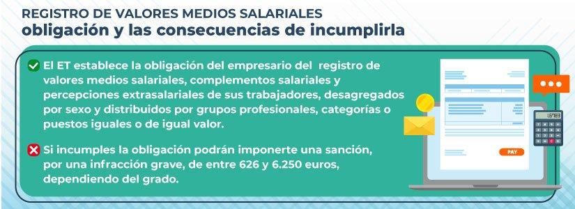 Sanciones por incumplir la obligación de registro de valores medios salariales