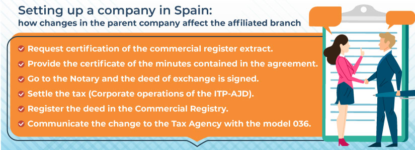 Find out how to set up a company in Spain and how changes at the parent company might affect it