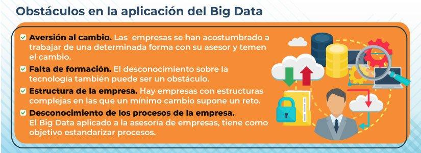Aplicación de big data en asesoría de empresas
