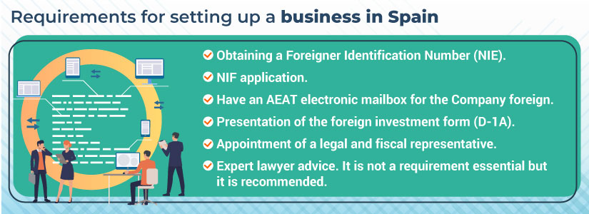Business advice to set up a company in Spain