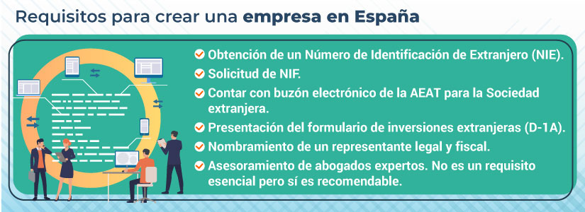 Descubre cuáles son los requisitos para crear una empresa en España