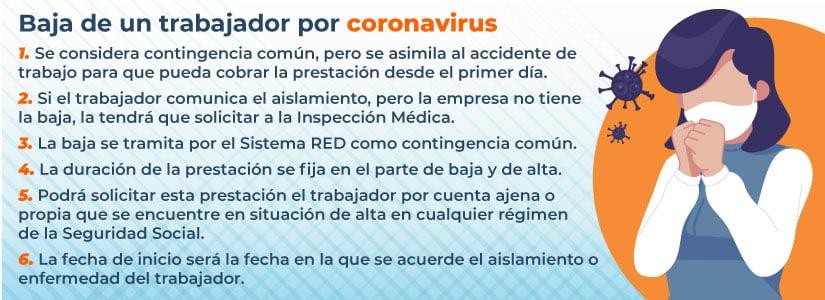 Solicitud de incapacidad temporal por aislamiento por coronavirus