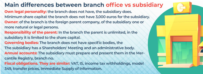 What are the main differences between a branch office and a subsidiary