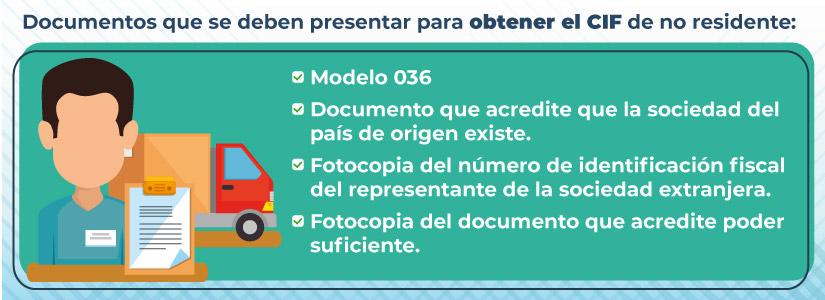 operar en España con un CIF de no residente