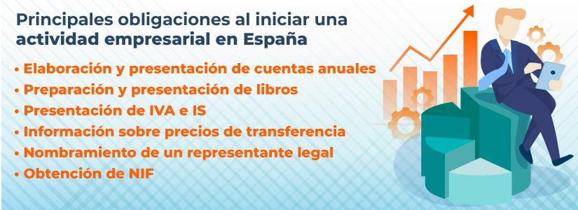 Obligaciones al hacer negocios en España