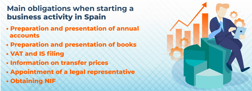 Obligations when doing business in Spain
