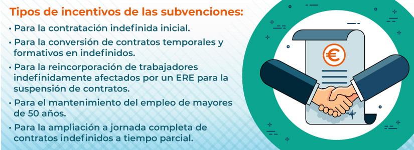 qué subvenciones existen en la Comunidad de Madrid para la contratación indefinida