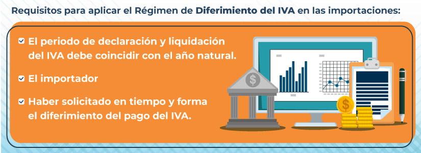 qué es el régimen de diferimiento de iva en importaciones