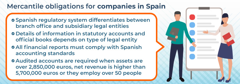 Mercantile obligations for companies in Spain