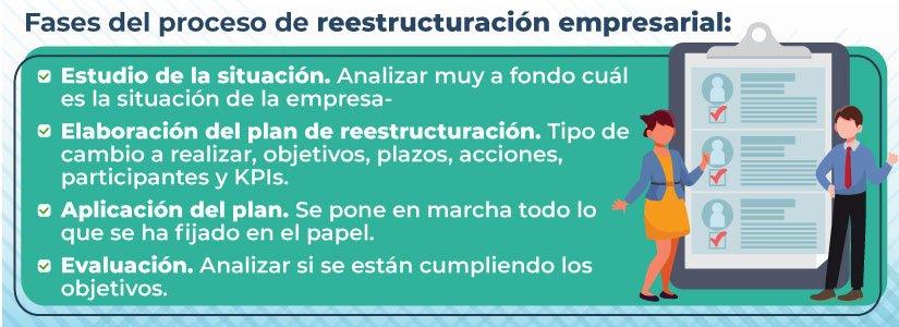 Proceso de reestructuración empresarial con una asesoría de empresa