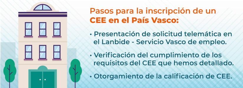 Asesoría empresarial para la creación de CEE en el País Vasco