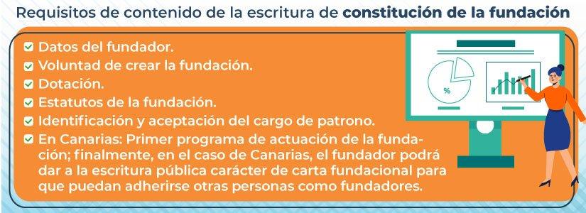 Pasos para crear una fundación