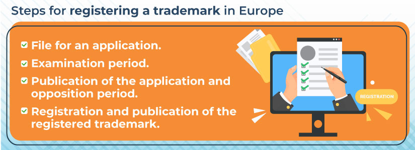 Advice to companies wishing to register a European trade mark