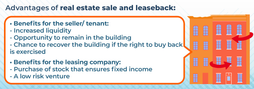 Legal advice for a sale and leaseback contract in Spain