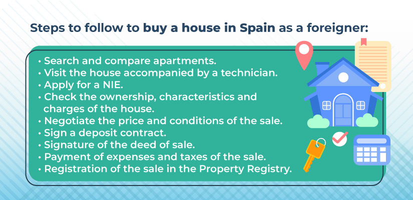 Steps to follow to buy a flat in Spain as a foreigner