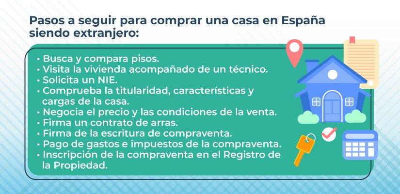Pasos a seguir para comprar un piso en España siendo extranjero