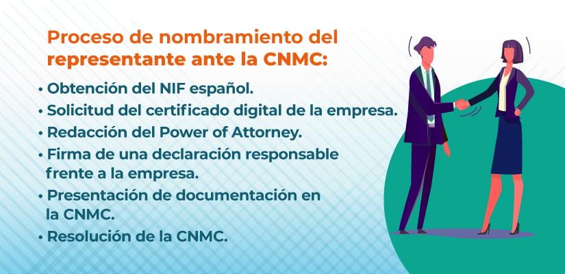 Poder para nombrar a un representante ante la CNMC