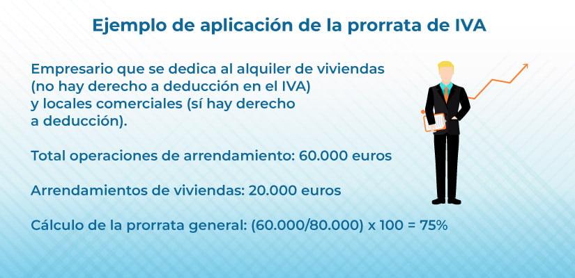 asesoría fiscal para la prorrata de IVA