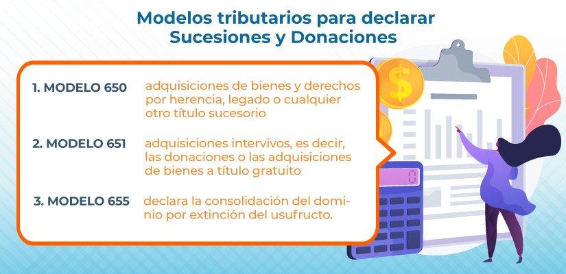Modelos para impuesto de sucesiones y donaciones